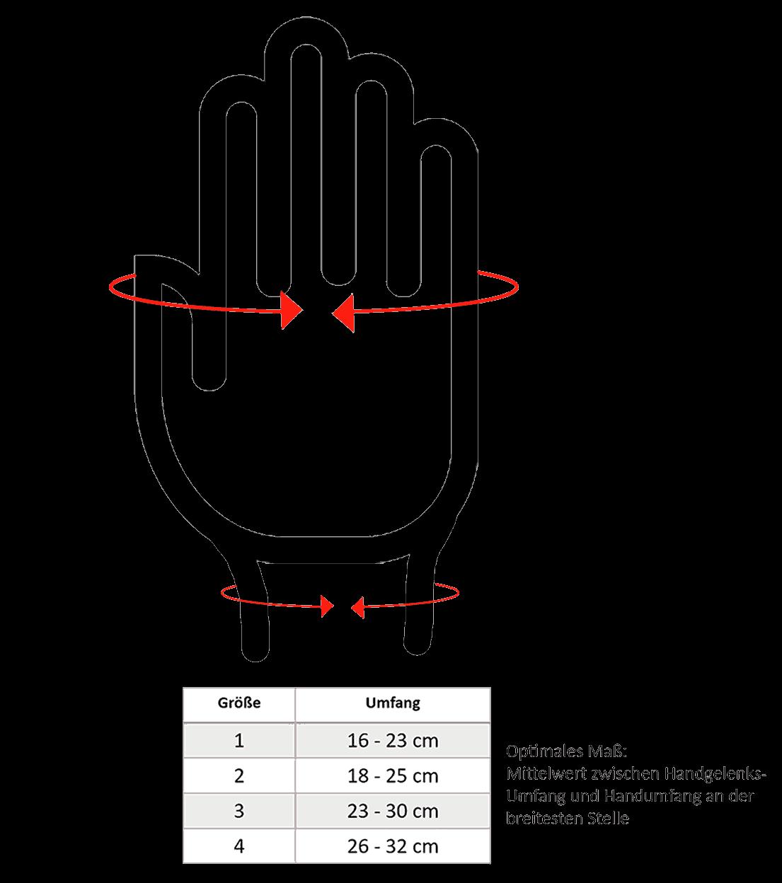 sizechart-PowerArmcooler