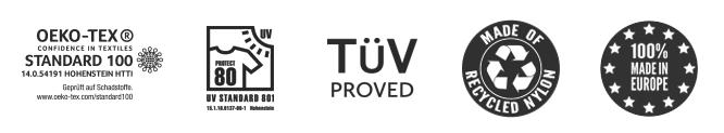 TÜV OEKO, 801